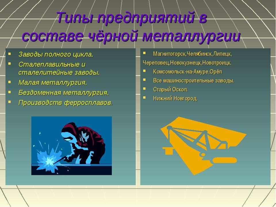 Типы предприятий в составе чёрной металлургии Заводы полного цикла. Сталеплав...