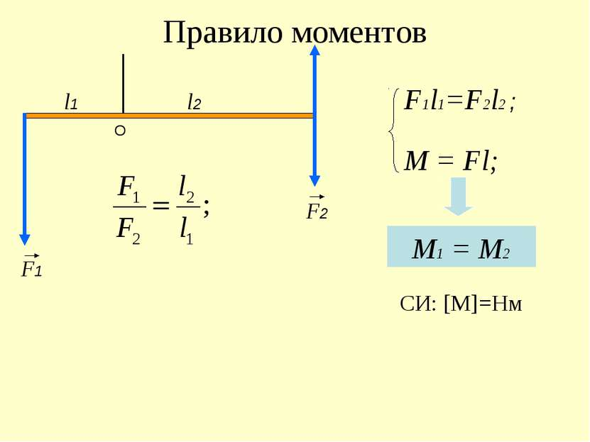 Правило моментов F1l1=F2l2 ;  М1 = М2 M = Fl; F1 F2 O l1 l2 СИ: [M]=Нм