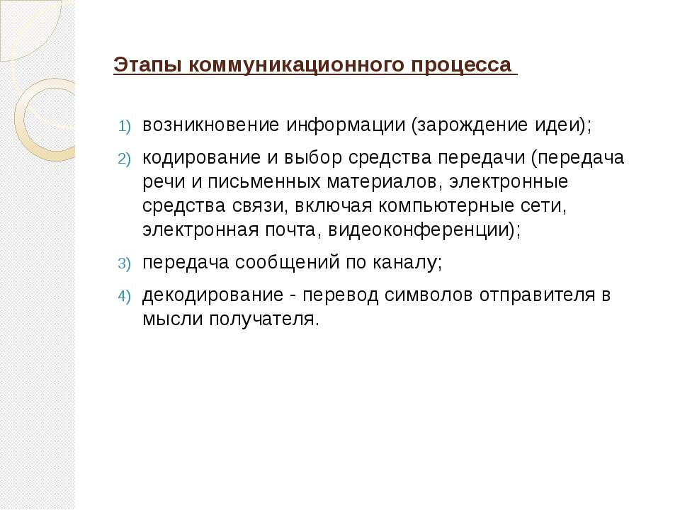Этапы коммуникационного процесса возникновение информации (зарождение идеи); ...