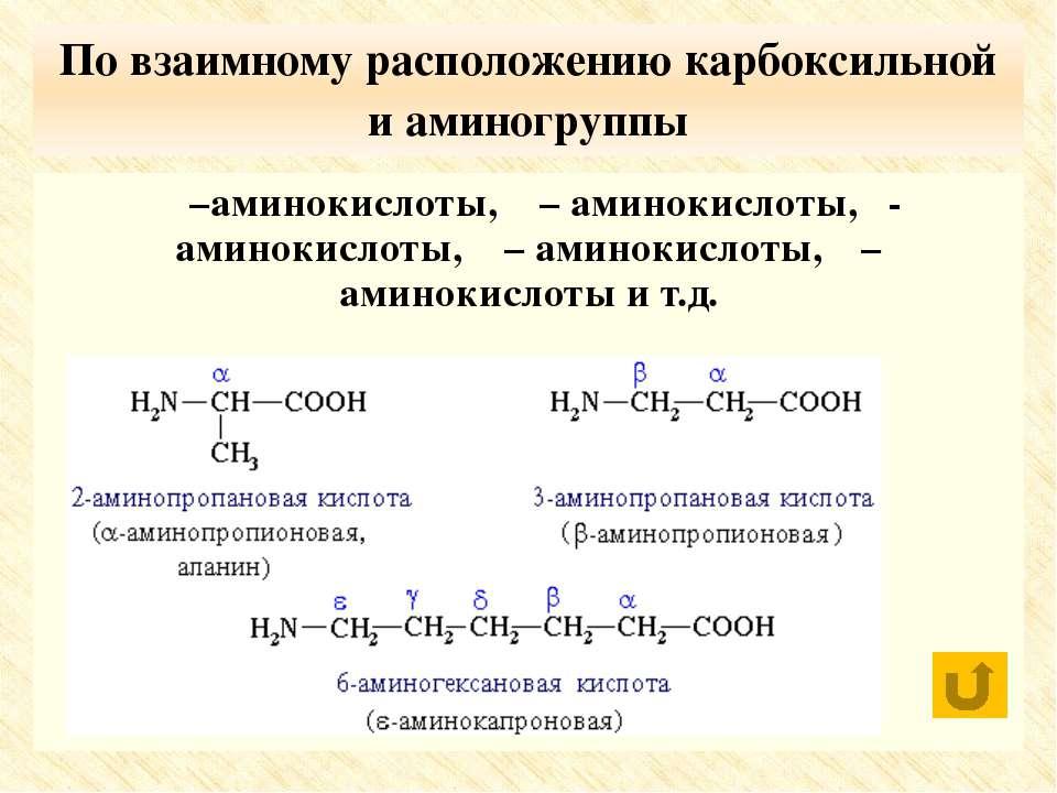 Реакции с участием карбоксильной группы С активными металлами Оксидами металл...