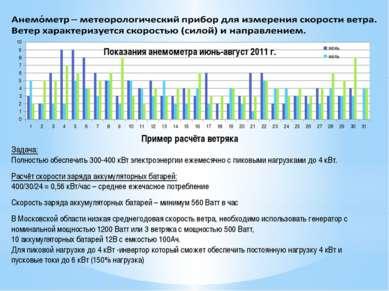Пример расчёта ветряка Задача: Полностью обеспечить 300-400 кВт электроэнерги...