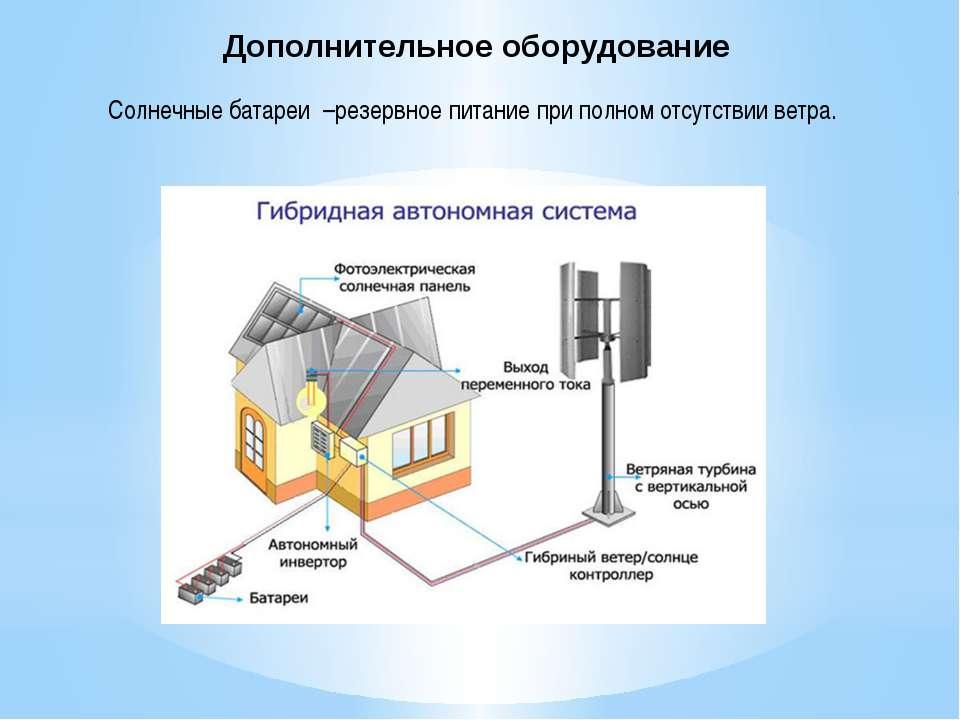 Дополнительное оборудование Солнечные батареи –резервное питание при полном о...