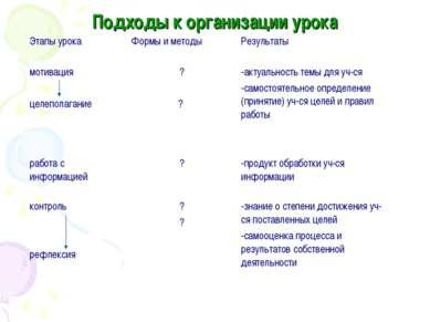 Подходы к организации урока