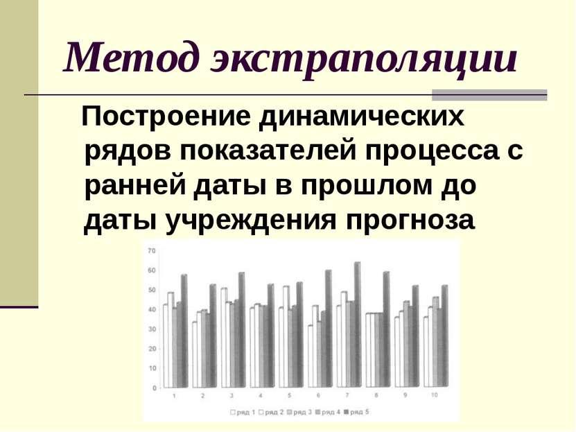 Метод экстраполяции Построение динамических рядов показателей процесса с ранн...