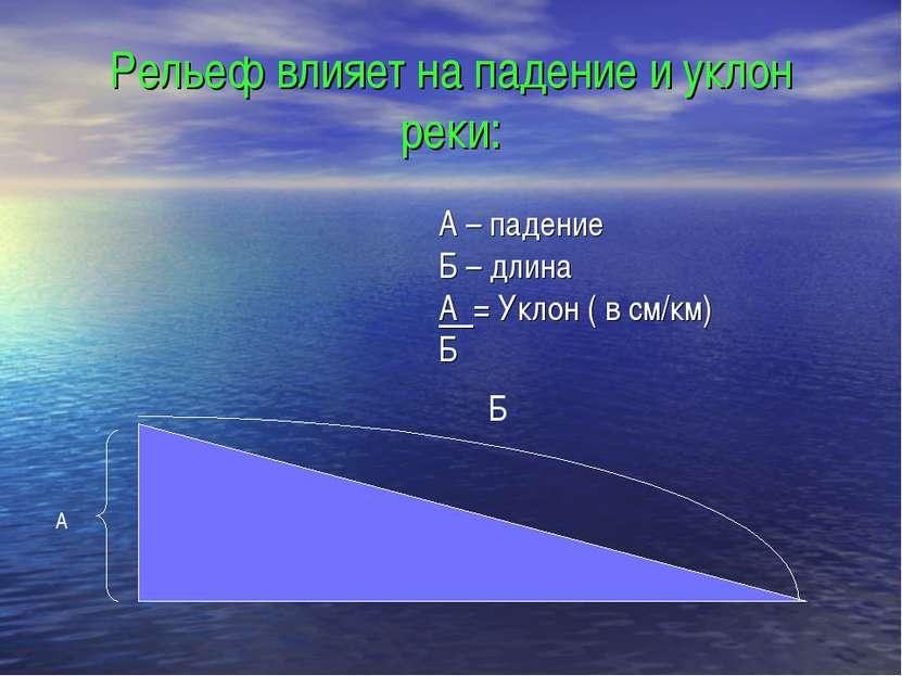 Рельеф влияет на падение и уклон реки: А Б А – падение Б – длина А = Уклон ( ...