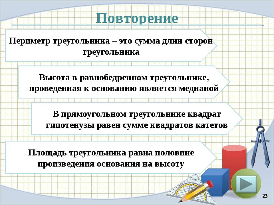 Повторение * Периметр треугольника – это сумма длин сторон треугольника Высот...