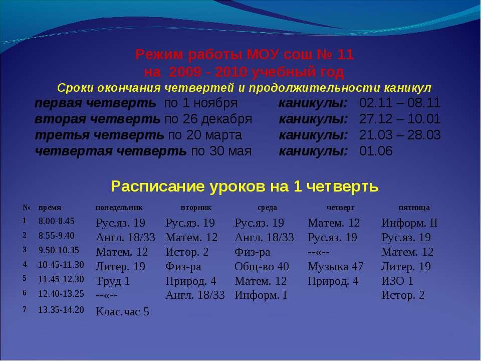 Режим работы МОУ сош № 11 на 2009 - 2010 учебный год Сроки окончания четверте...
