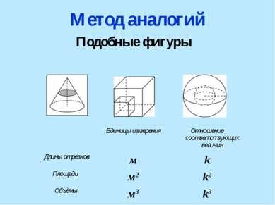 Метод аналогий Подобные фигуры Единицы измерения Отношение соответствующих ве...