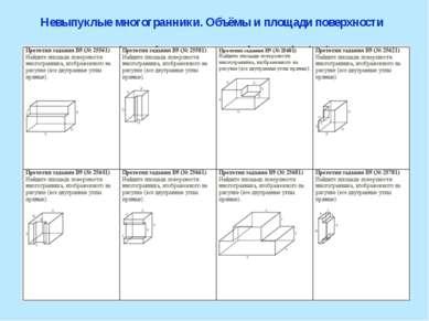 Невыпуклые многогранники. Объёмы и площади поверхности