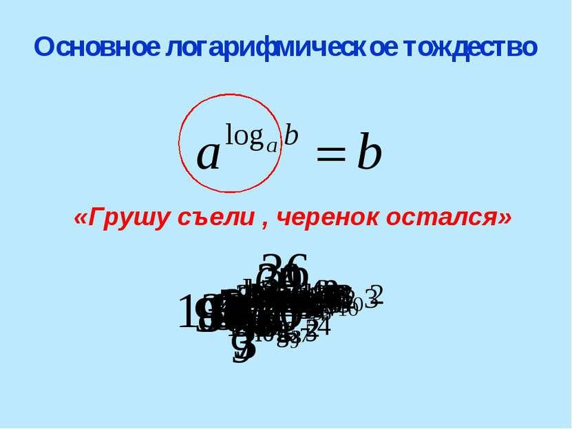 Основное логарифмическое тождество «Грушу съели , черенок остался»