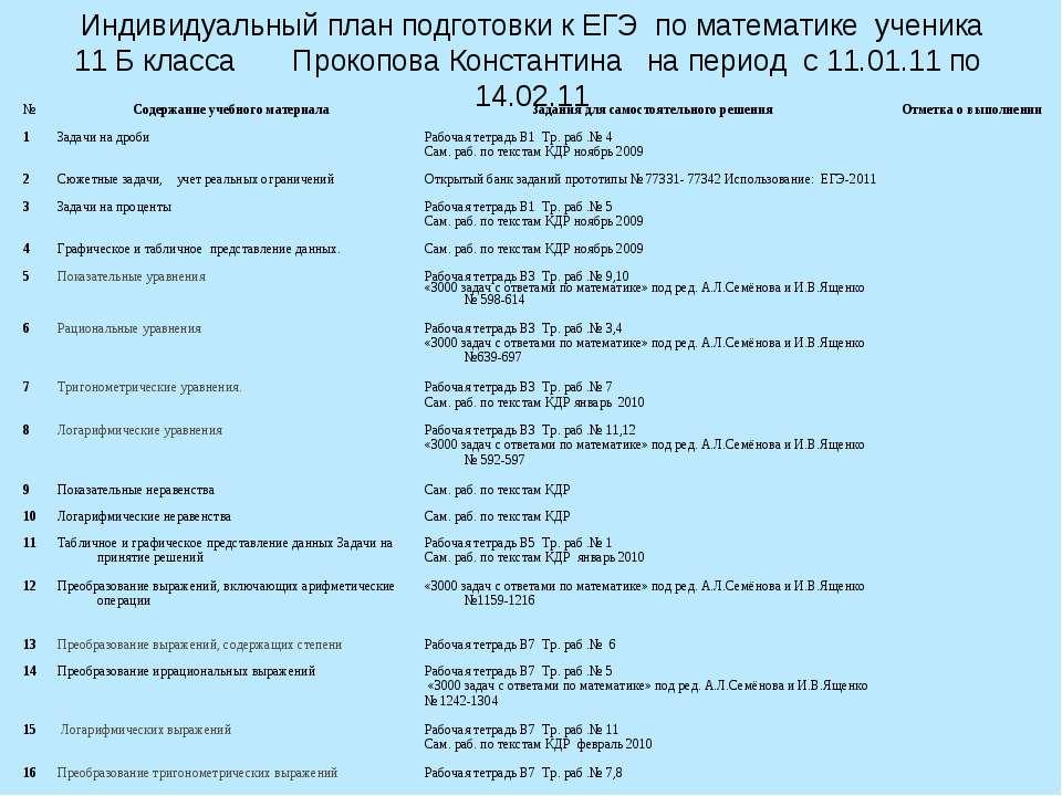 Индивидуальный план подготовки к ЕГЭ по математике ученика 11 Б класса Прокоп...