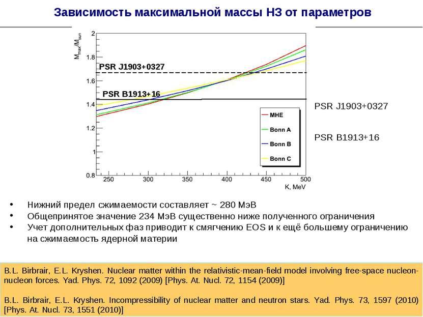 Нижний предел сжимаемости составляет ~ 280 МэВ Общепринятое значение 234 МэВ ...