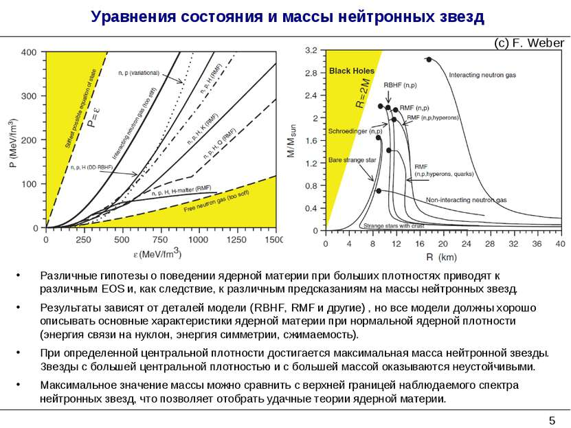 Уравнения состояния и массы нейтронных звезд Различные гипотезы о поведении я...