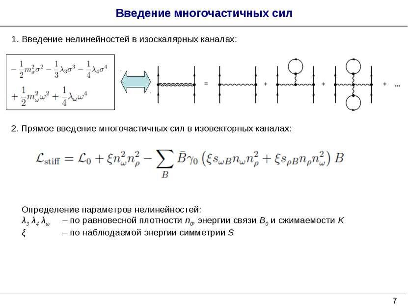 * Введение многочастичных сил 1. Введение нелинейностей в изоскалярных канала...