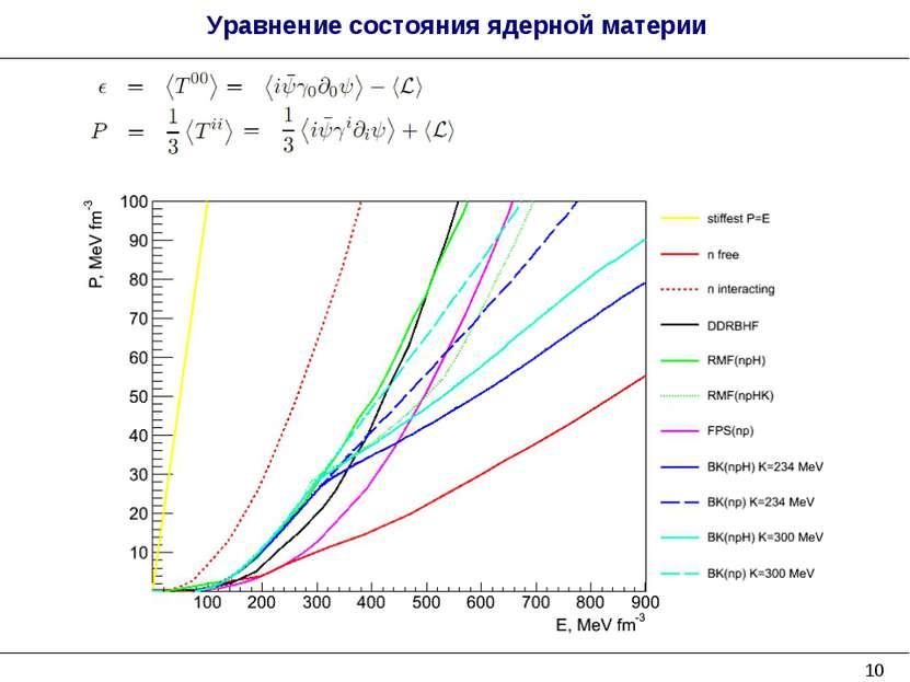 * Уравнение состояния ядерной материи