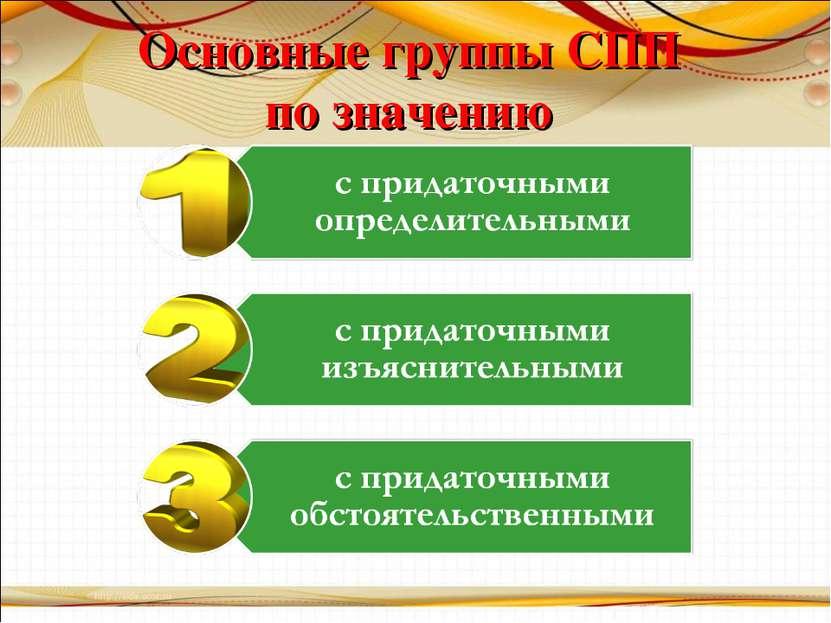 Основные группы СПП по значению