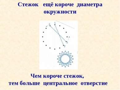 Стежок ещё короче диаметра окружности Чем короче стежок, тем больше центральн...