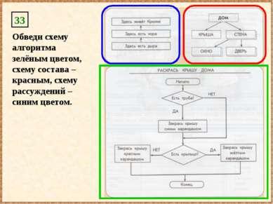 33 Обведи схему алгоритма зелёным цветом, схему состава – красным, схему расс...