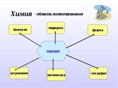 Химия химия физика медицина биология география математика астрономия - област...