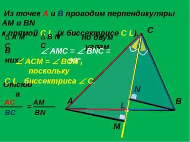 Из точек A и B проводим перпендикуляры AM и BN к прямой C L (к биссектрисе C ...