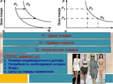 Q - Количество товара D – Кривая спроса Р - Цена товара СПРОС зависит от: Раз...