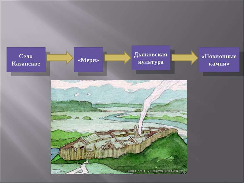Село Казанское «Меря» Дьяковская культура «Поклонные камни»