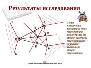 Результаты исследования МОУ Тулиновская средняя общеобразовательная школа F K...