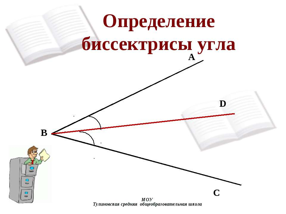 Определение биссектрисы угла АА А D C B МОУ Тулиновская средняя общеобразоват...