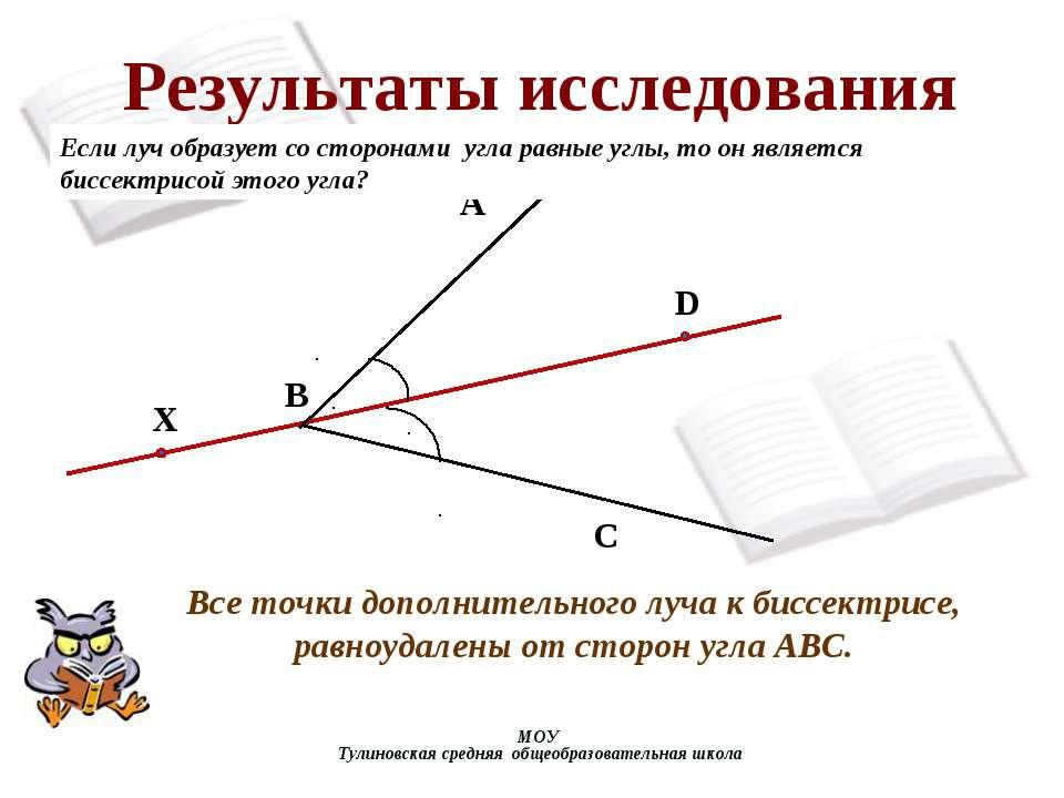 Результаты исследования МОУ Тулиновская средняя общеобразовательная школа А X...