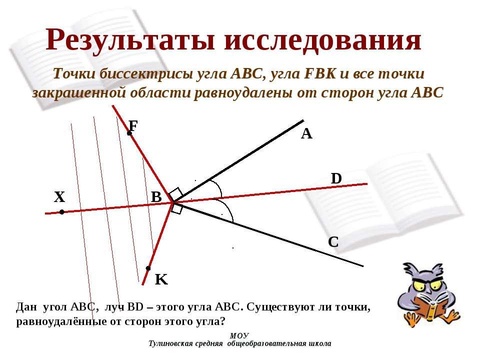 МОУ Тулиновская средняя общеобразовательная школа Результаты исследования A X...