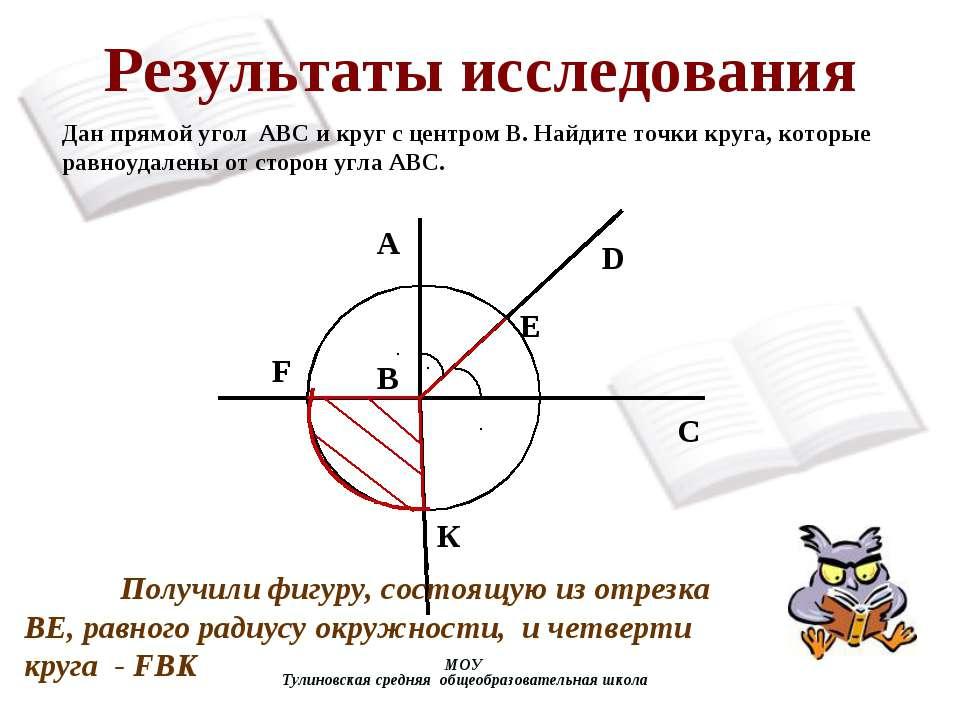Результаты исследования МОУ Тулиновская средняя общеобразовательная школа С В...
