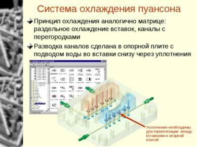 Система охлаждения пуансона Принцип охлаждения аналогично матрице: раздельное...