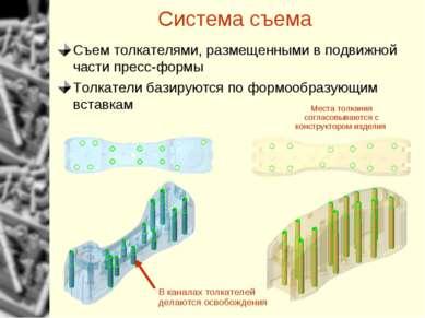Система съема Съем толкателями, размещенными в подвижной части пресс-формы То...