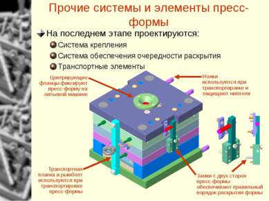 Прочие системы и элементы пресс-формы На последнем этапе проектируются: Систе...