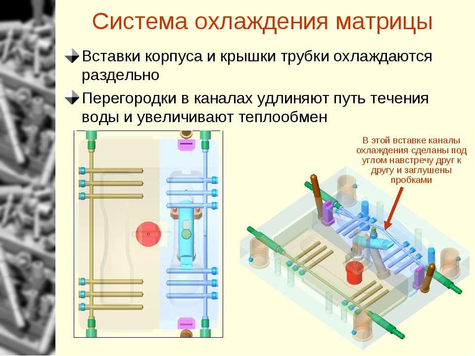 Система охлаждения матрицы Вставки корпуса и крышки трубки охлаждаются раздел...