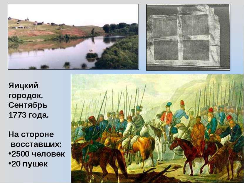 Яицкий городок. Сентябрь 1773 года. На стороне восставших: 2500 человек 20 пушек