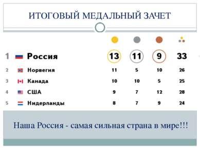 ИТОГОВЫЙ МЕДАЛЬНЫЙ ЗАЧЕТ Наша Россия - самая сильная страна в мире!!!