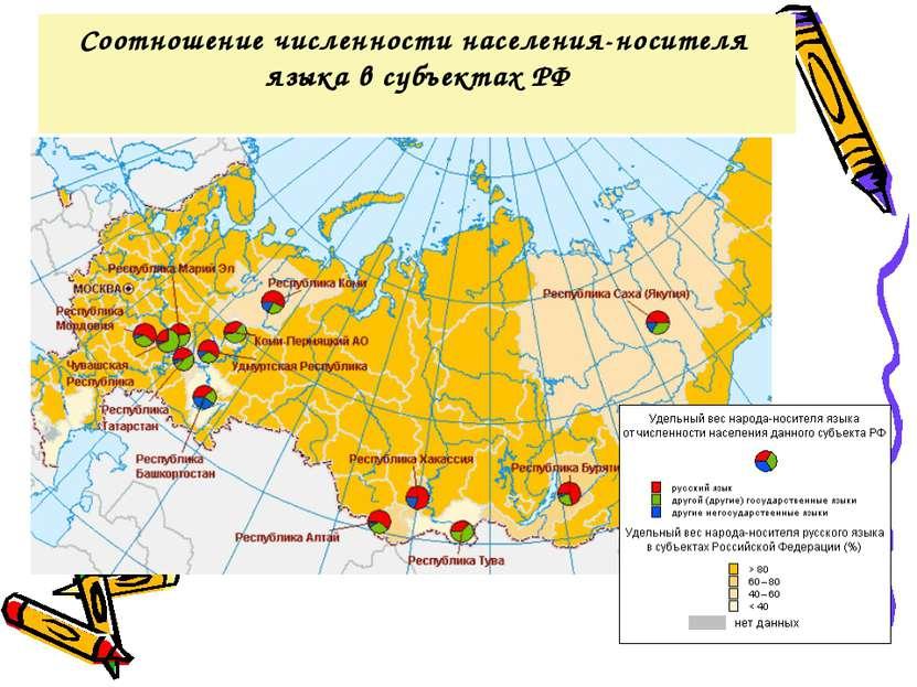 Соотношение численности населения-носителя языка в субъектах РФ