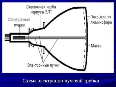 Схема электронно-лучевой т...