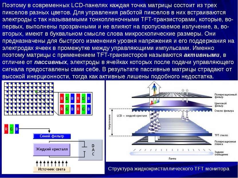 Поэтому в современных LCD-панелях каждая точка матрицы состоит из трех пиксел...