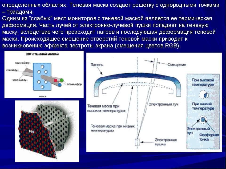 определенных областях. Теневая маска создает решетку с однородными точками – ...