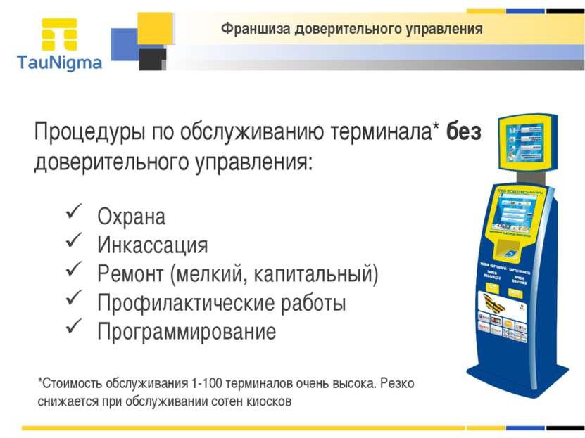 Процедуры по обслуживанию терминала* без доверительного управления: Охрана Ин...