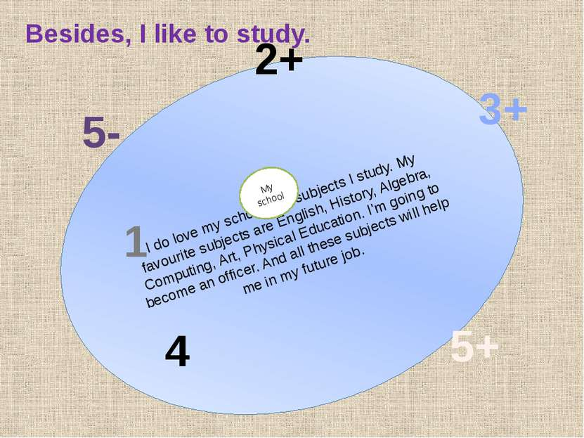 I do love my school and subjects I study. My favourite subjects are English, ...