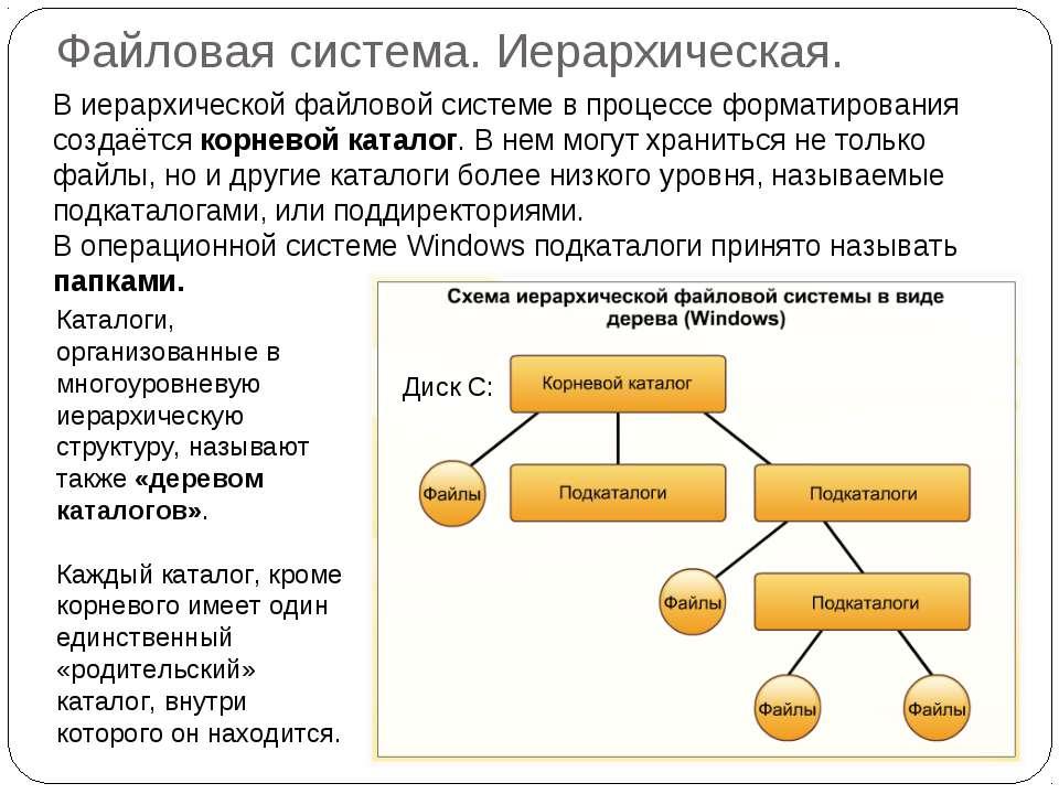 Файловая система. Иерархическая. В иерархической файловой системе в процессе ...