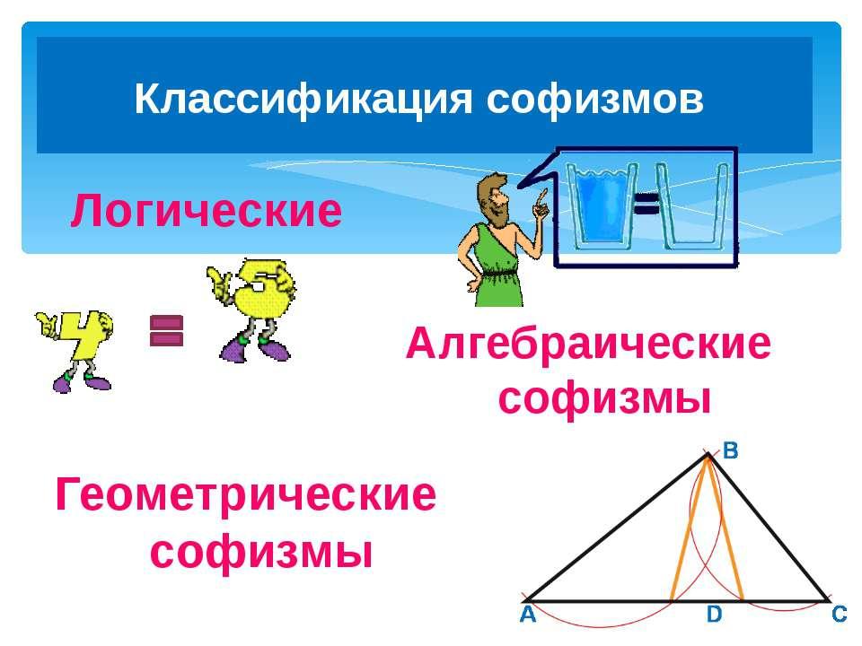Классификация софизмов Логические Алгебраические софизмы Геометрические софизмы