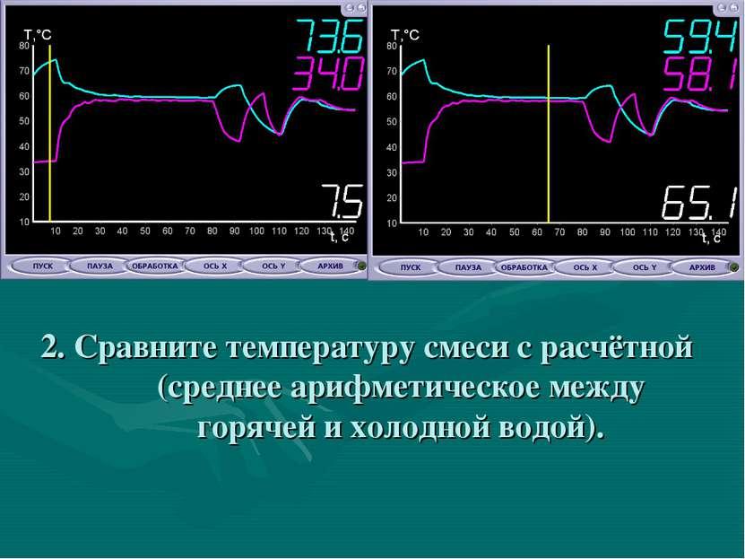 2. Сравните температуру смеси с расчётной (среднее арифметическое между горяч...