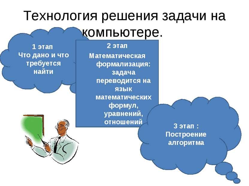 Технология решения задачи на компьютере. 1 этап Что дано и что требуется найт...