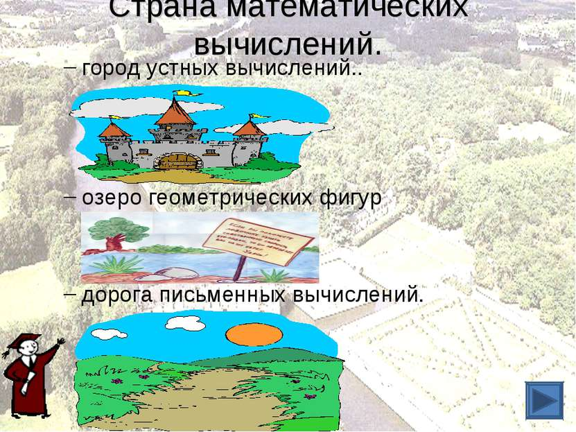 Страна математических вычислений. город устных вычислений.. озеро геометричес...