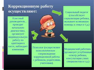 Социальный педагог (способствует социализации ребенка, оказывает возможную по...