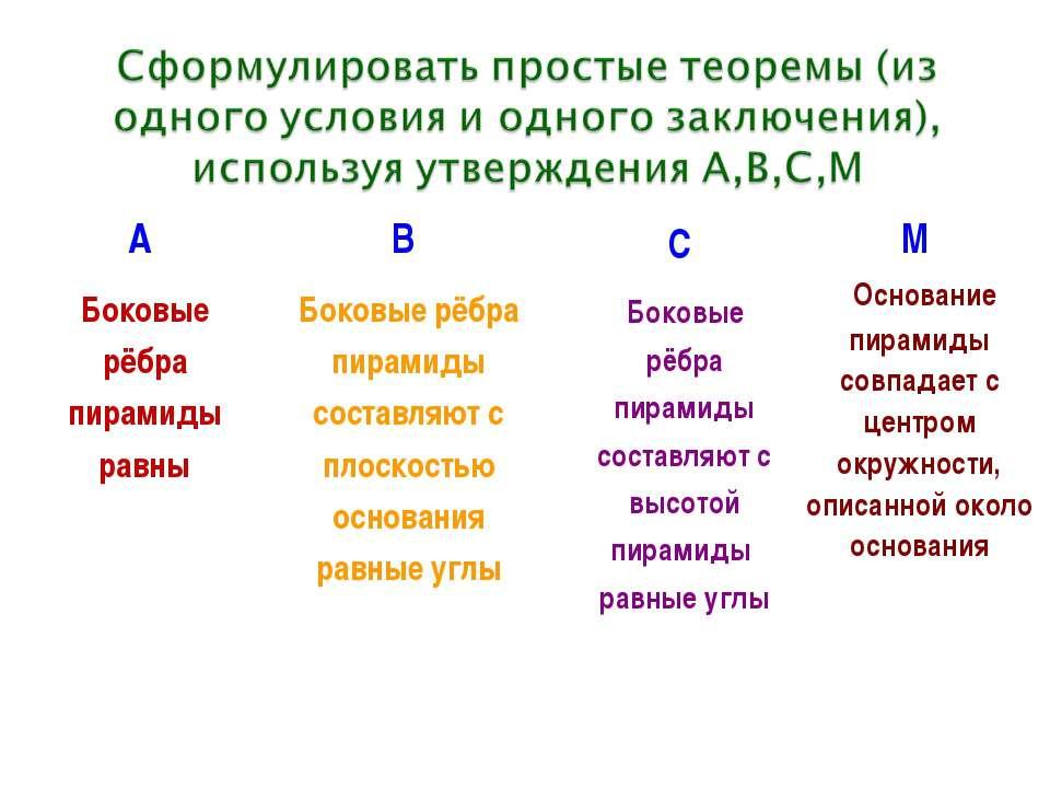 А Боковые рёбра пирамиды равны В Боковые рёбра пирамиды составляют с плоскост...